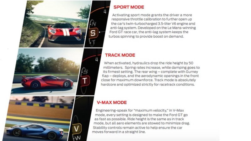 Ford GT gets five drive modes, including V-Max for maximum speed