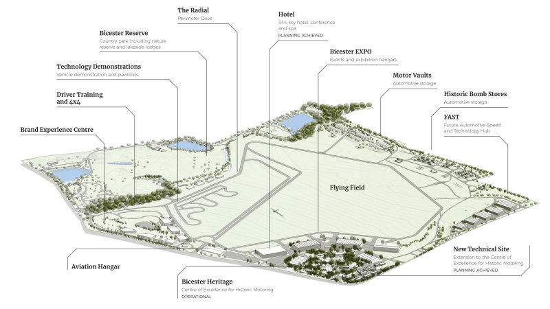 Bicester Motion is a proposed 444-acre English automotive resort