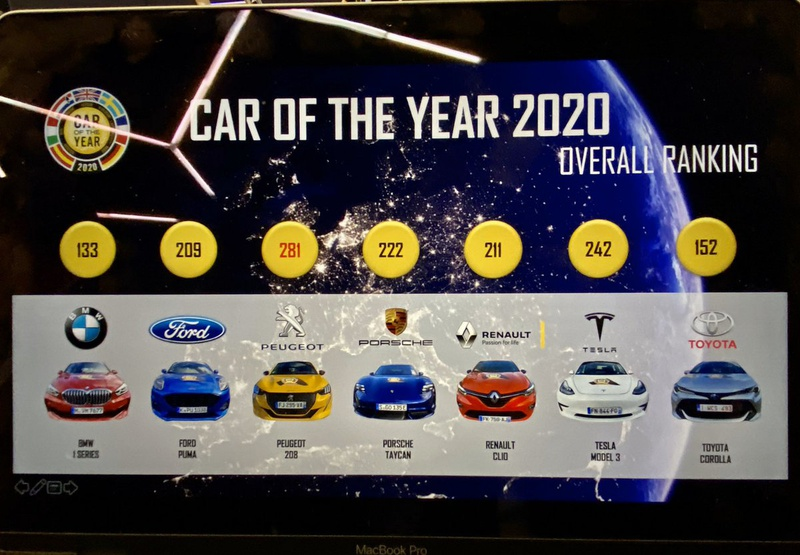 2020 Car Of The Year Winner Is The New Peugeot 208