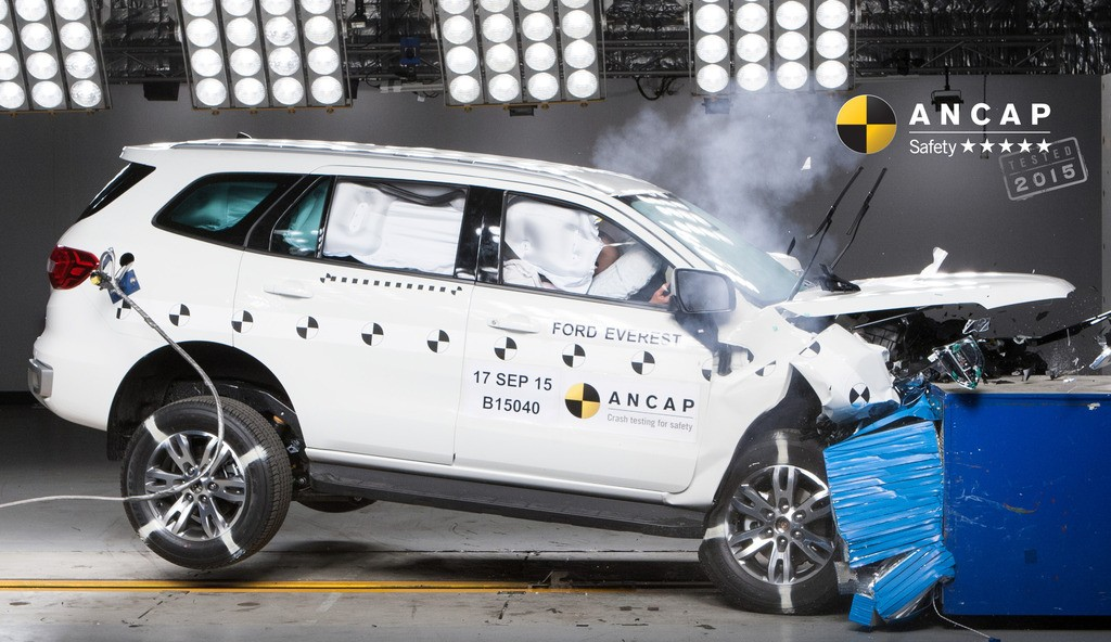 India-Bound 2015 Ford Everest (2015 Ford Endeavour) Gets 5-star Crash Test Score