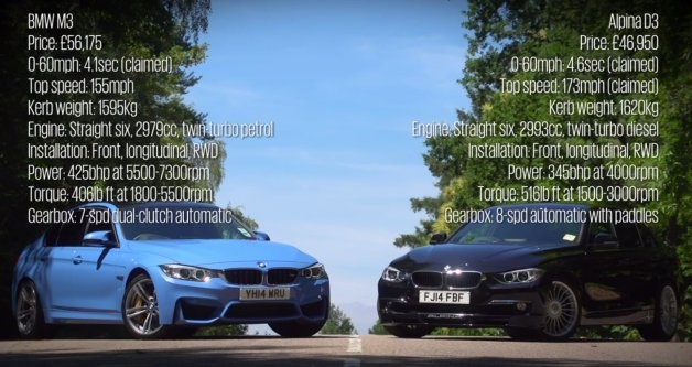 2015 BMW M3 Squares Off Against Alpina D3 in Gas vs. Diesel Throwdown