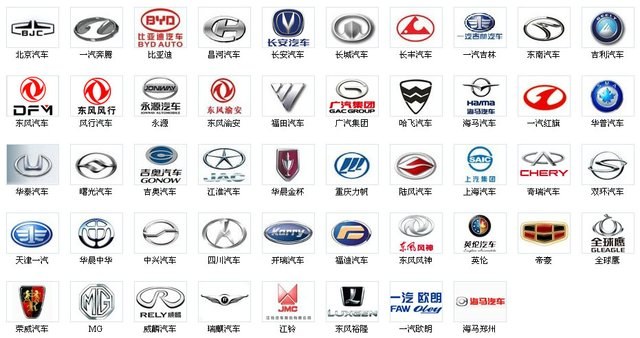 Best Car Part Brands