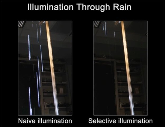 Intel Developing Headlights that Make Rain Invisible