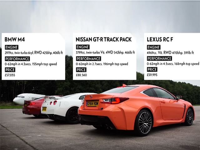 Nissan GT-R Demolishes BMW M4 And Lexus RC-F: Are You Surprised?