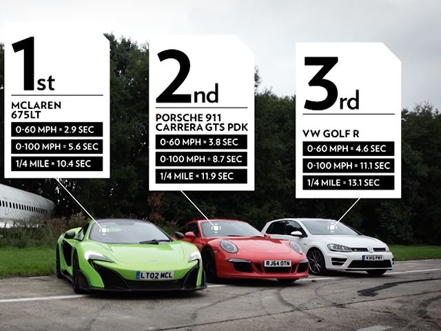 This Proves How Money Plays A Huge Part In A Car's Performance