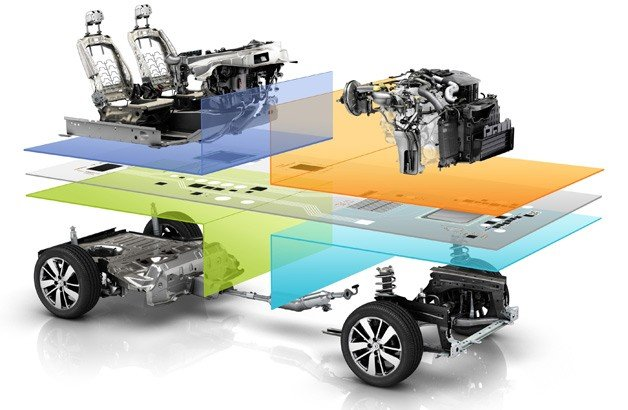Renault-Nissan Debuts New Common Module Family for Future Vehicles