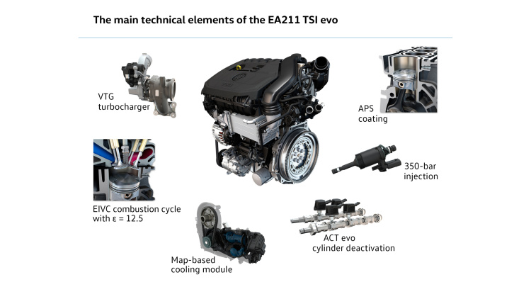 Volkswagen's New Engine Packs A Variable Geometry Turbo