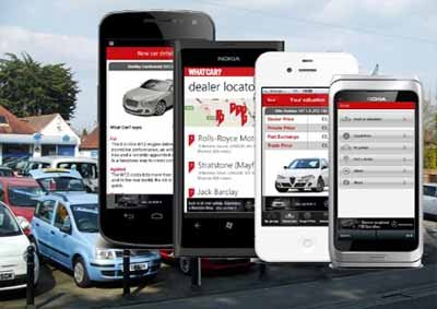 What Car? Application for Car Buyers