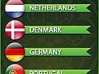 "Euro 2012: ""The Group of Death"""