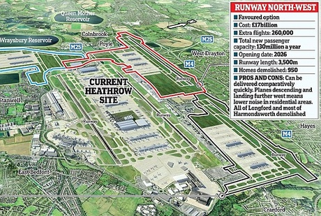 Heathrow airport expansion plan