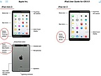 Apple Inc Accidentally Leaks iPad Air 2, iPad Mini 3 Photos Ahead of Event